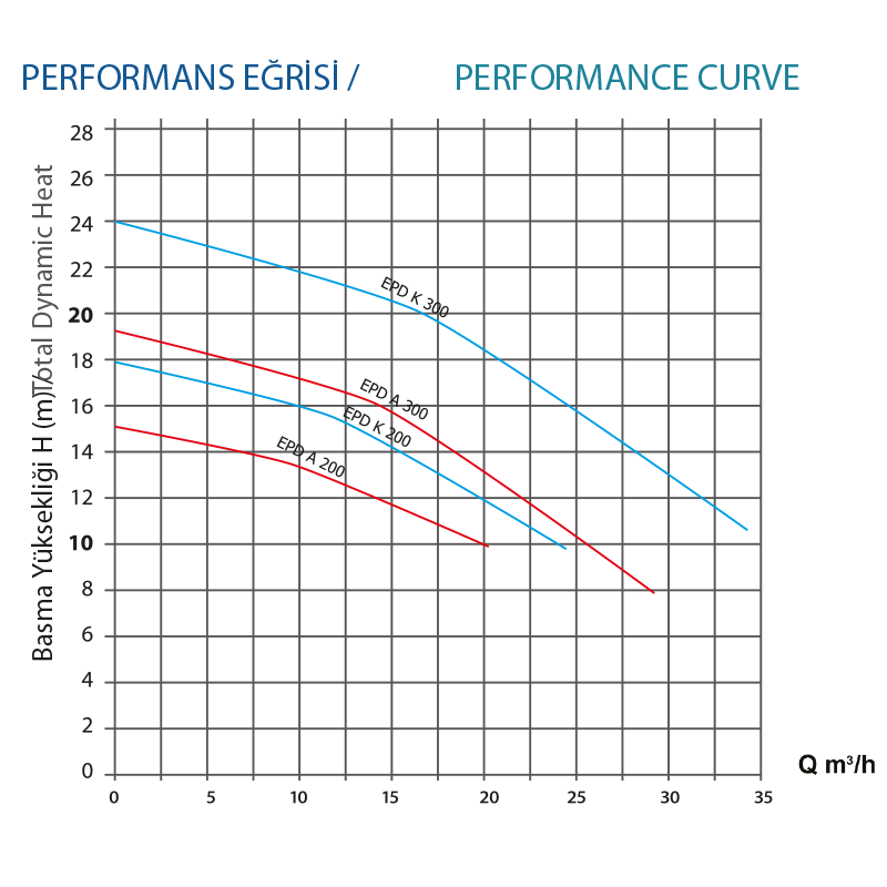 grafik-self-priming-pumps
